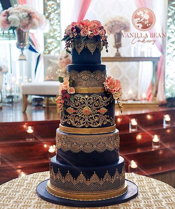 Eventila Blog   Top Indian Wedding Blog   Explore Wedding inspirations & ideas  is part of Indian wedding cakes - Top Indian Wedding Blog   Explore creative Wedding Inspirations & Articles on Eventila Blog   Top Indian Wedding Instagram Influencer