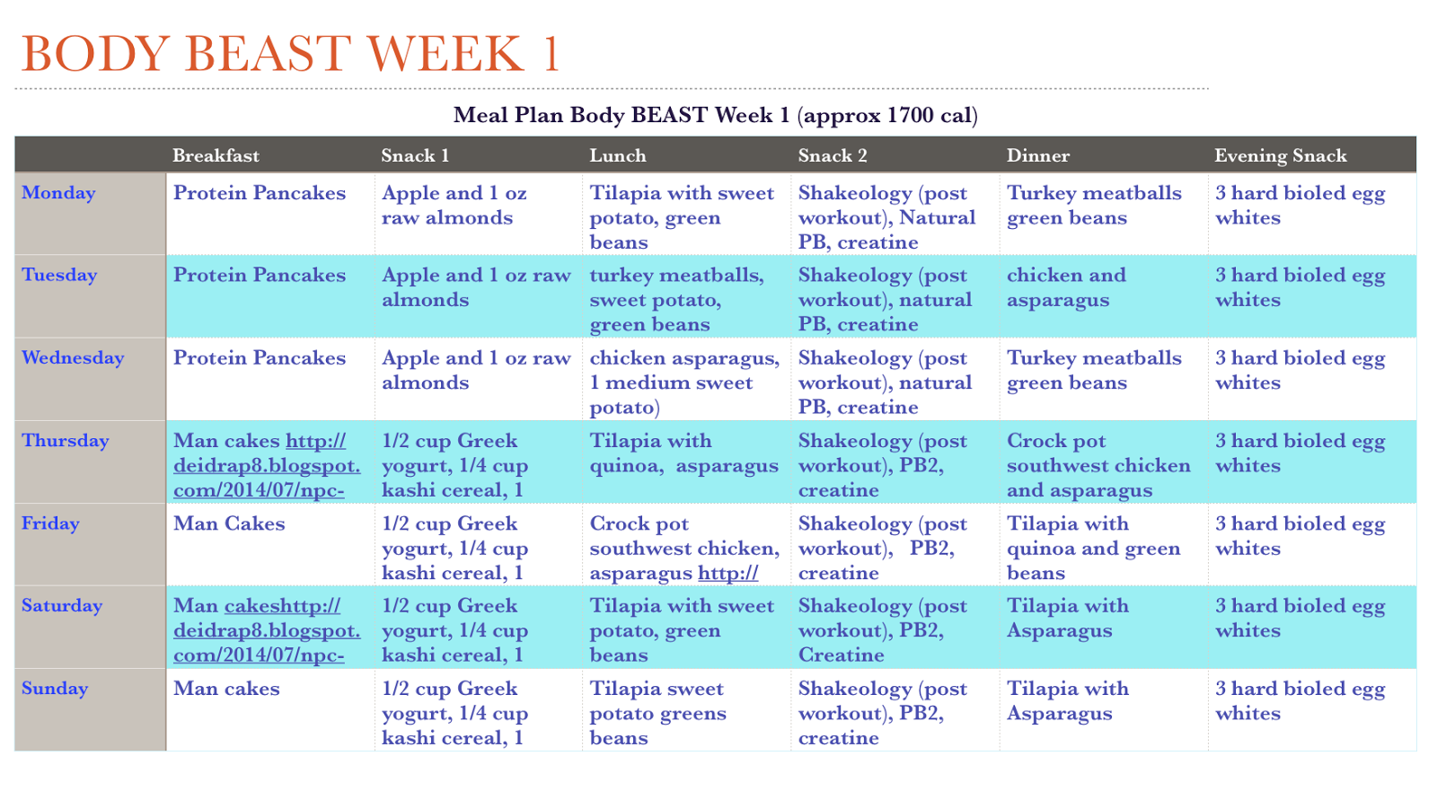 My meal plan for week 1 of Body Beast #cleaneating #mealplan ...