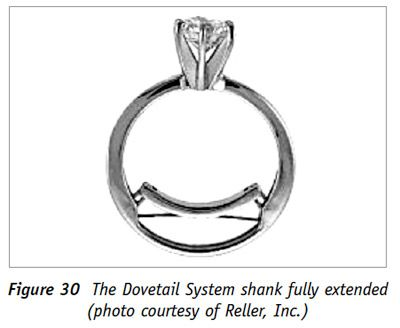 Arthritic Finger Joints And Adjustable Rings Technical Articles