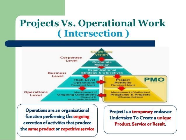 what factors contribute to the quality orientation of an organization Human factors and ergonomics (commonly referred to as human factors) is the application of psychological and physiological principles to the (engineering and) design of products, processes, and systems.