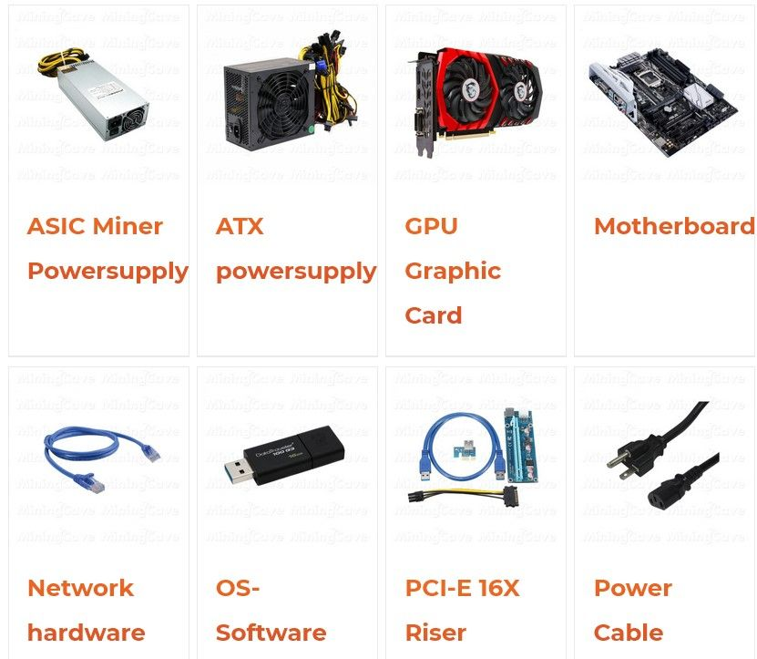 MiningCave is one of the leading distributors of Litecoin