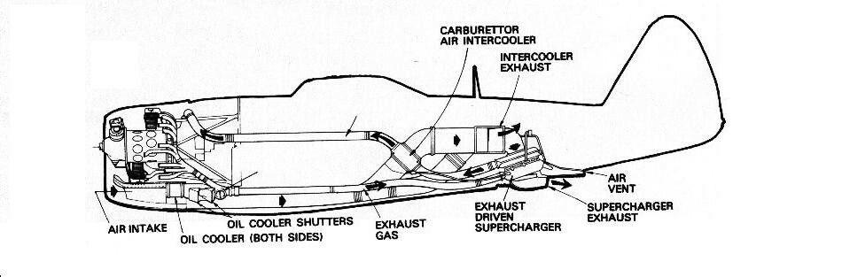 Pin On Republic Aviation Corporation