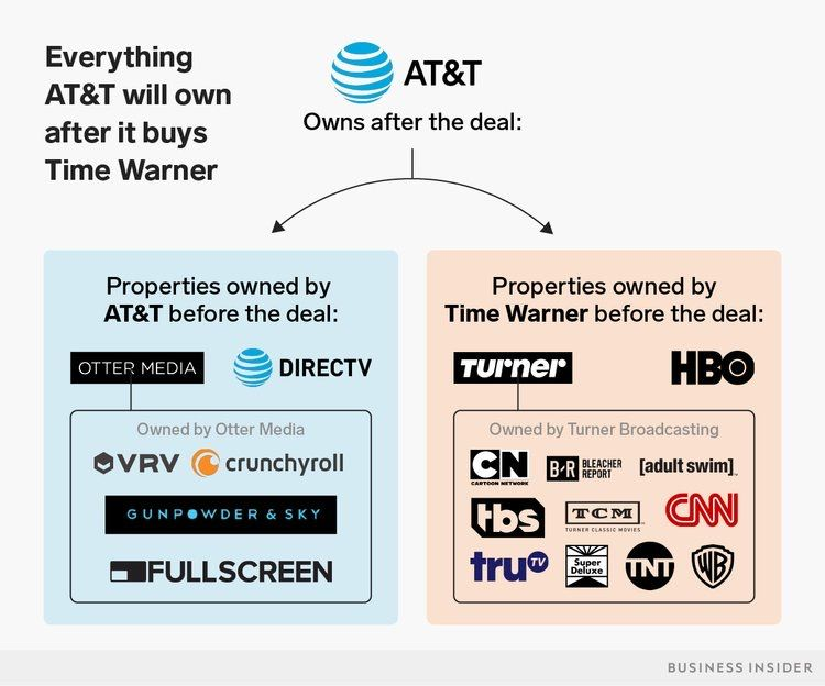 d01eb2ddc8bd9f58fc3b1b7ef57ded23 - How To Get Pay Per View On Time Warner