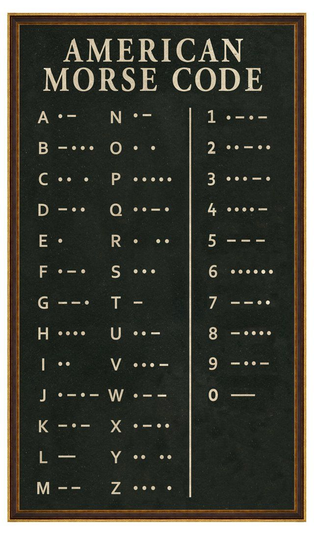 E is for Explore! Morse Code - practice spelling words with Morse - sample morse code chart