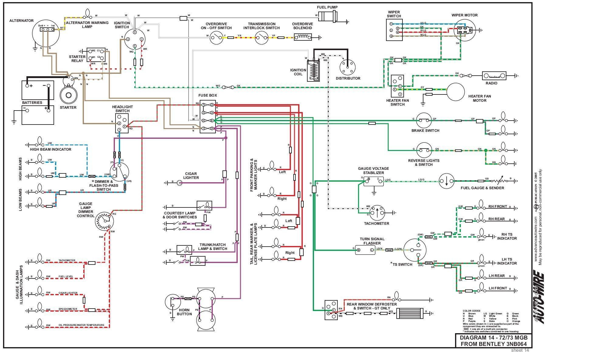 Wiring Diagram For Auto Gate Diagram Diagramtemplate Diagramsample Check More At Https Servisi Co Wiring Diagram For Auto Gate