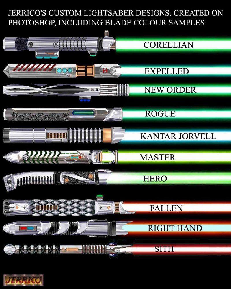 Lightsaber Designs   Lightsaber montage 2 by ~Corven55 on ... Star Wars Lightsaber Colors