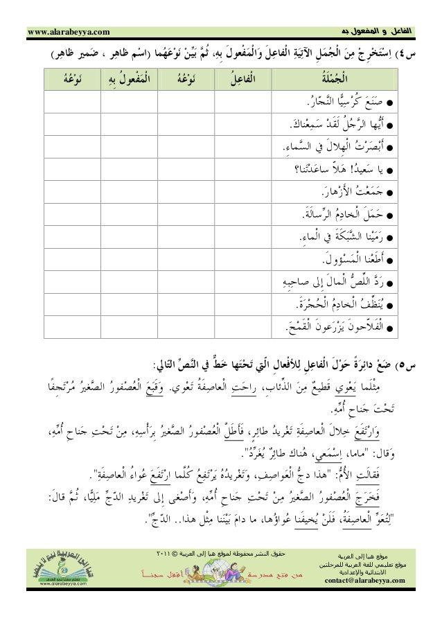 Pin By Halla Sami On Arabic Learn Arabic Language Learn Arabic Alphabet Arabic Lessons