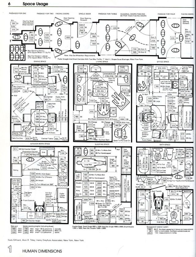 space usage dimensions new workbench pinterest architecture