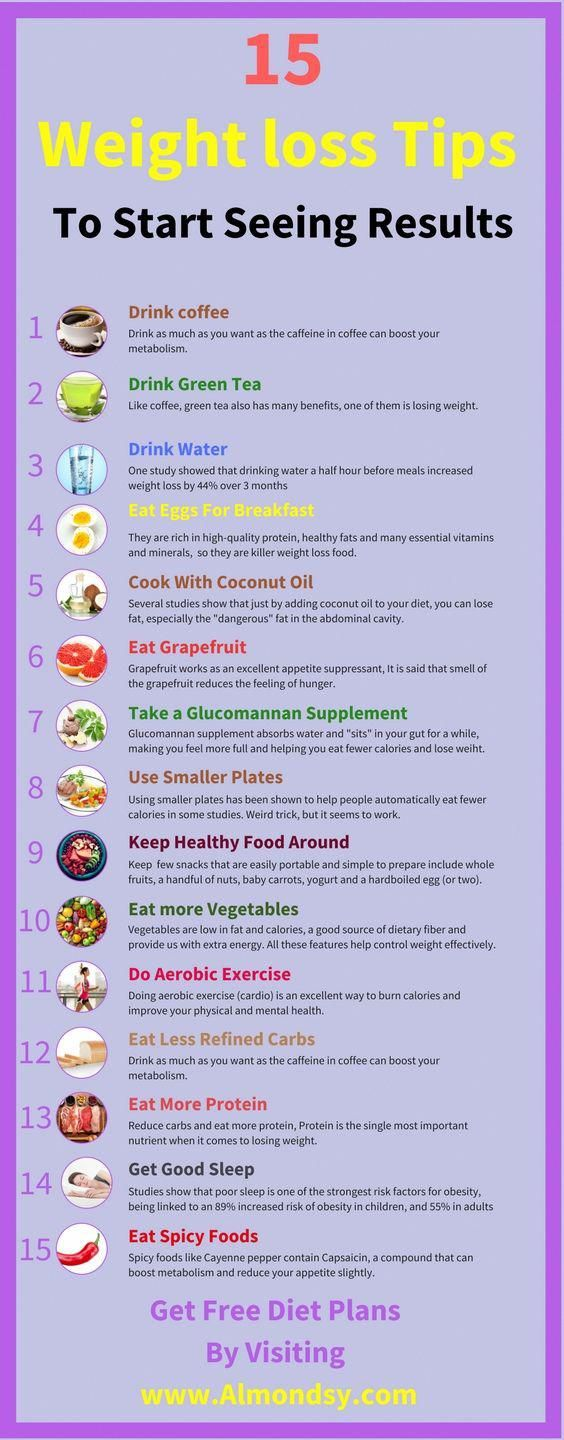 Weight Loss Tips, Weight Loss Motivation, learn how to lose weight fast, workout, diet tips, diet pl...