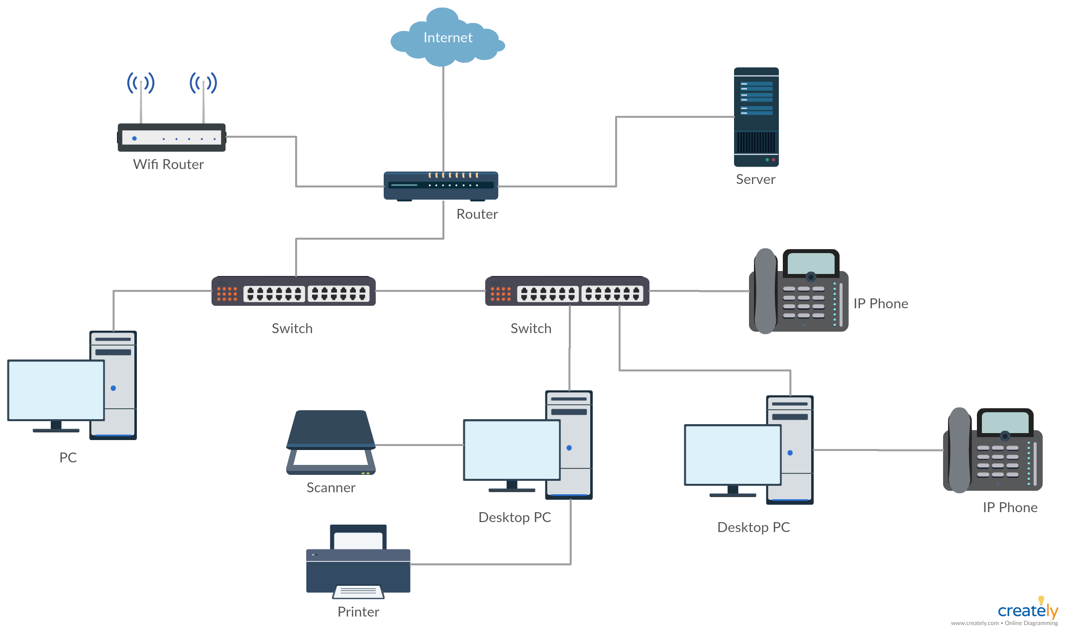 IT    infrastructure       diagram    templates to speed up your IT
