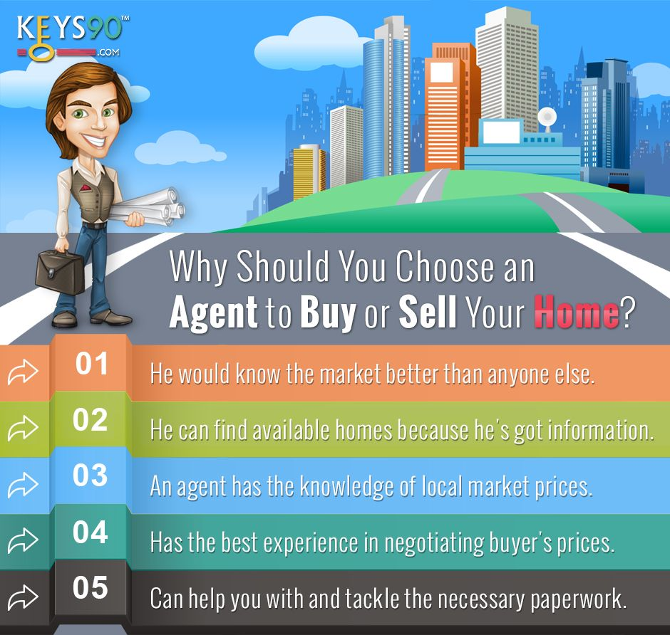 Why Should You Hire A Real Estate Agent Here Are The Main Reasons