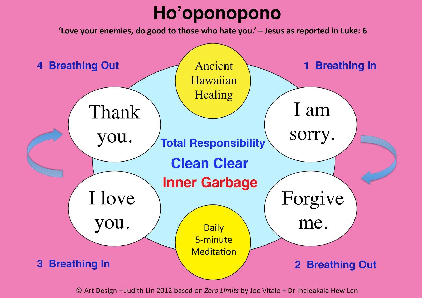 Hoponopono Gewichtsverlust Ritual