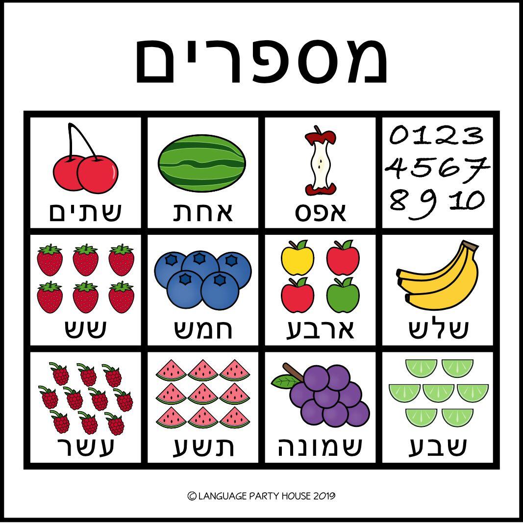 The Numbers 010 in Hebrew Numbers kindergarten, Learn