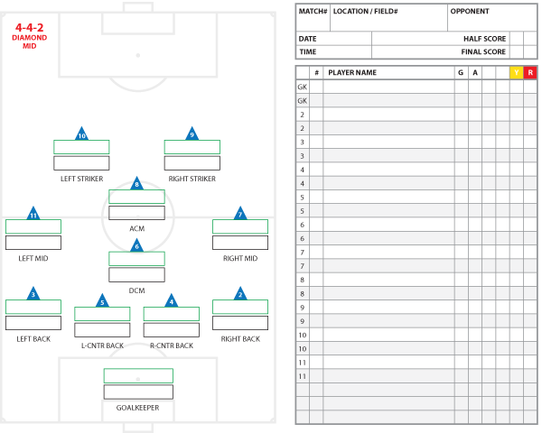 4 4 2 Diamond Midfield Formation Starters And Substitutes Template Spor