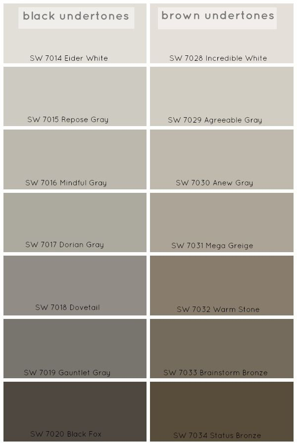 How to choose the perfect grey paint color claire brody for How to pick paint colors