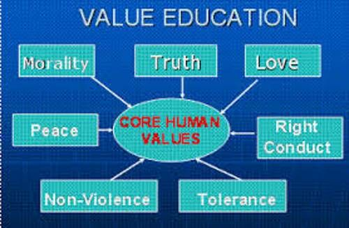 the value of education google search changing the world  the value of education google search