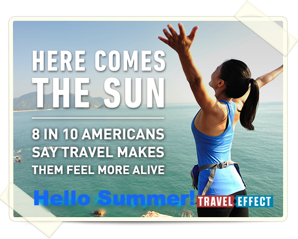 Do you feel alive? 8 in 10 Americans say travel makes them