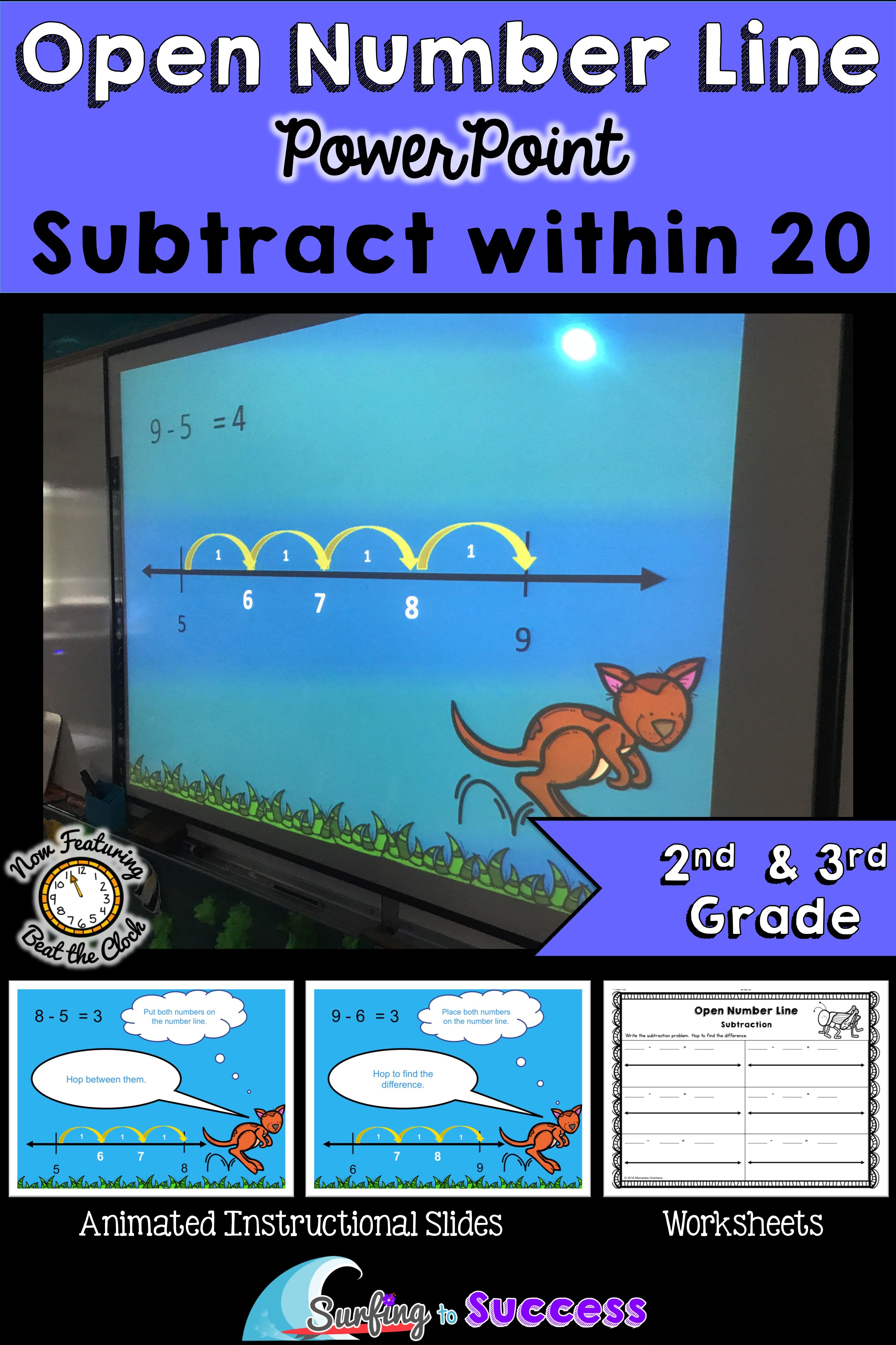 Open Number Line Subtraction Instructional Powerpoint