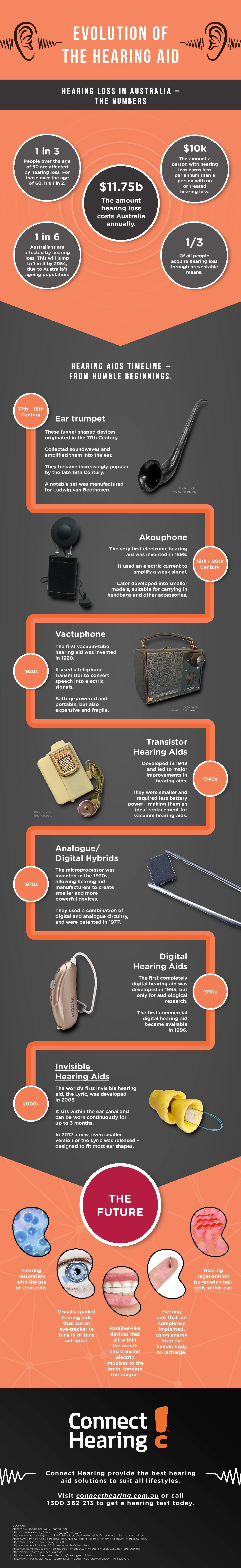 Pin On Technology Infographics