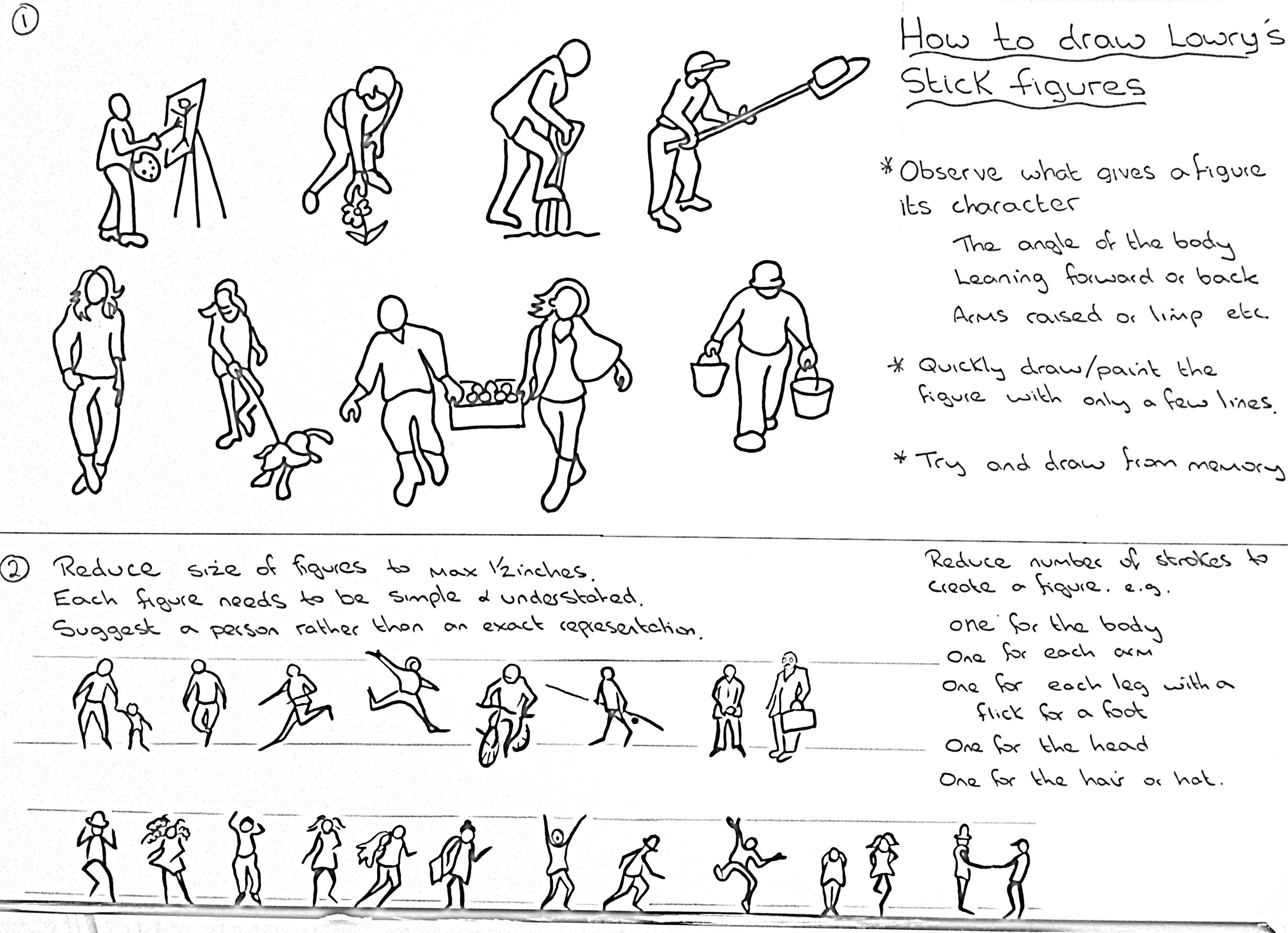 How To Draw Lowry Stick Figures