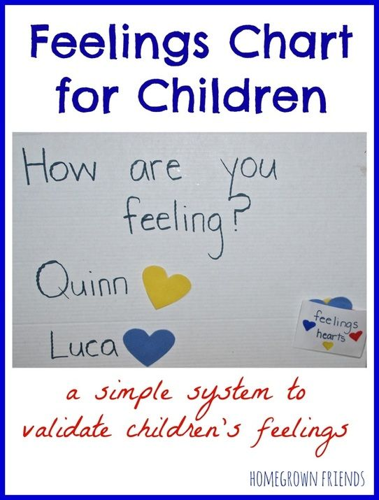 Feelings Chart For Children  Feelings Chart Child Help And