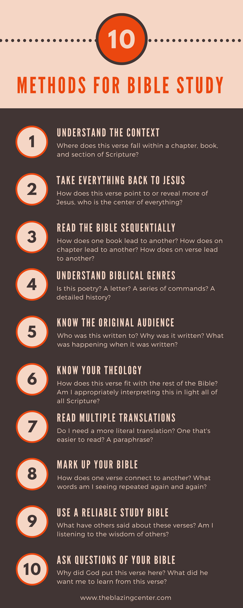 How To Read The Bible The Ultimate Guide 21 Powerful Strategies Bible Study Tips Bible Study Methods Teaching Technology
