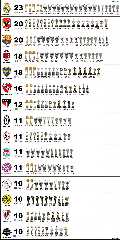 Taringa Real Madrid Players Madrid Football Real Madrid