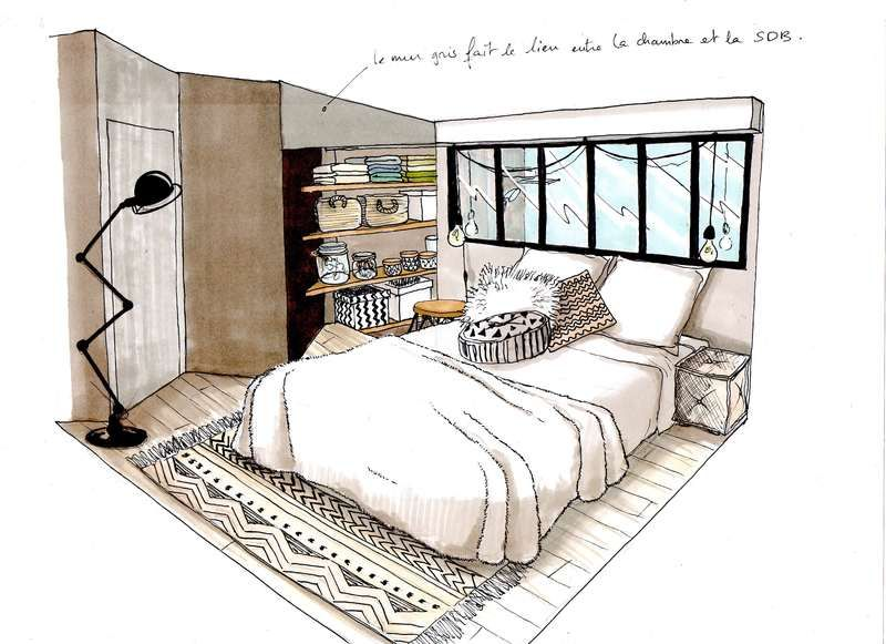 chambre style ethnique chic chambres pinterest suite master parental et relooking. Black Bedroom Furniture Sets. Home Design Ideas