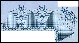 Resultado de imagen para puntillas a crochet