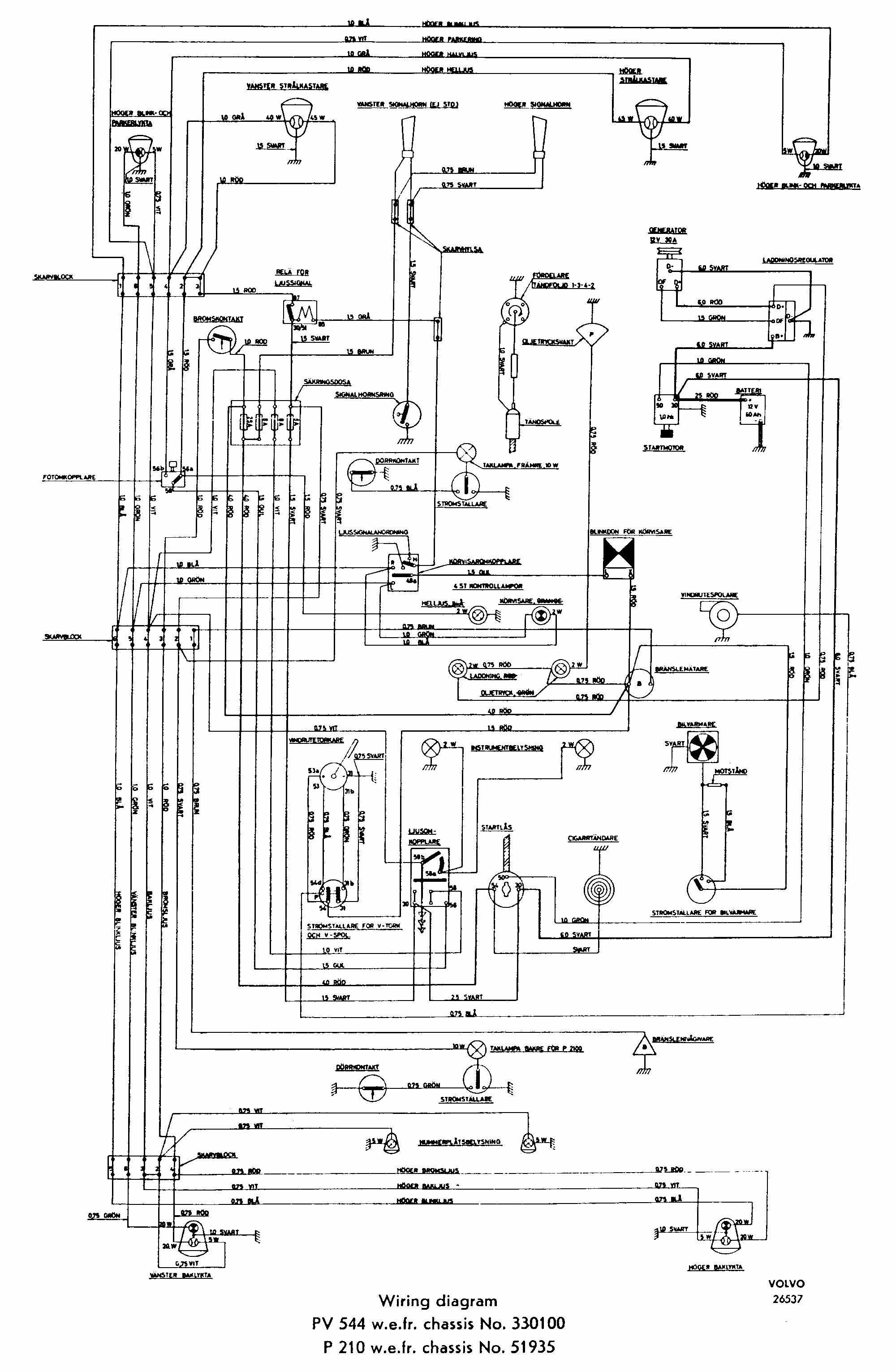 pin on diagram sample