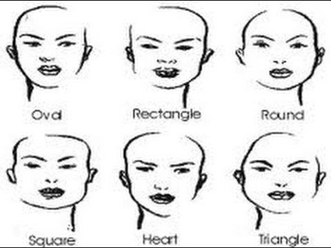 Finding The Right Hairstyle To Suit Your Face Shape | Face shapes ...