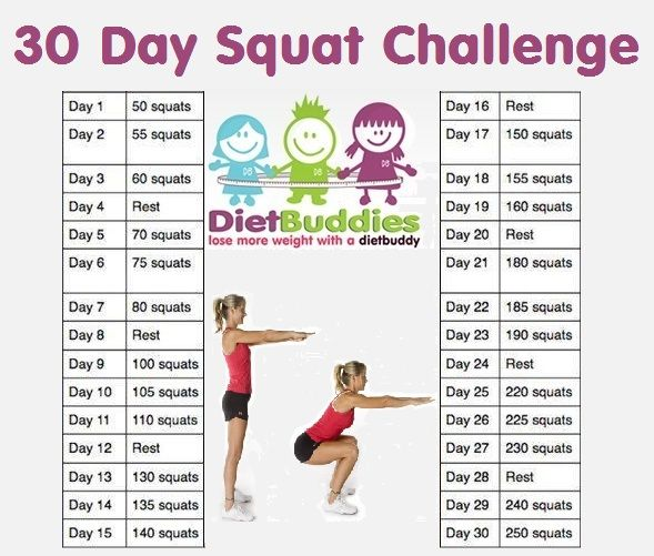 30 day squat challenge | 30 day squat challenge Starting ...