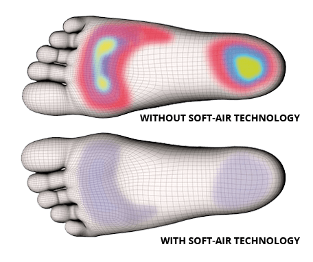 foot feel technology - Google Search