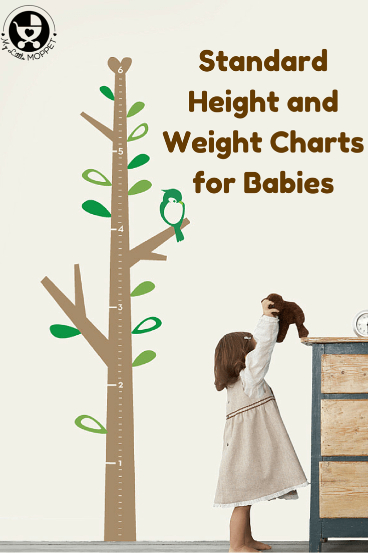 Standard Height And Weight Chart For Babies Tips For Healthy