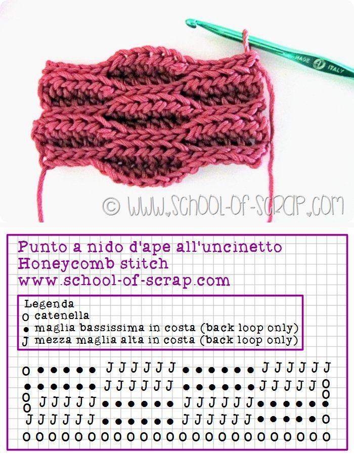 Crochet Honeycomb Stitch | jill\'s HOOKED | Pinterest | Abeja, Nidos ...
