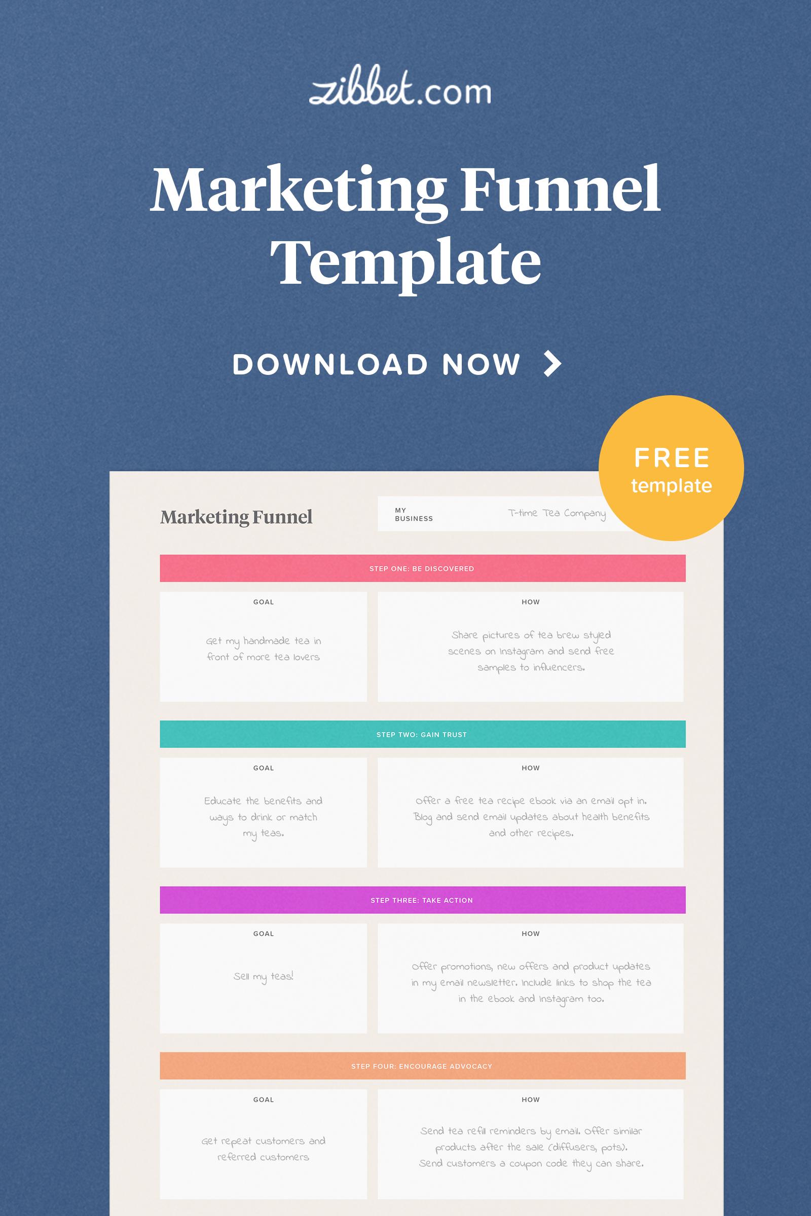 marketing funnel template handmade and maker business pinterest
