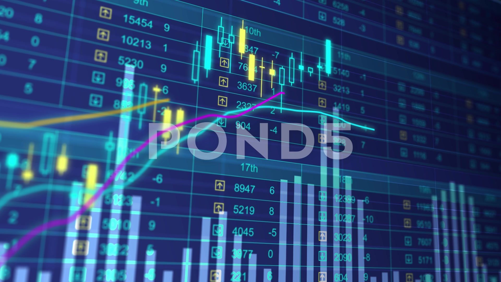 Stock Market Indexes Going Up Down Financial Crisis Economic Growth Decline Stock Footage Indexes Financial Stoc Stock Market Stock Market Index Marketing