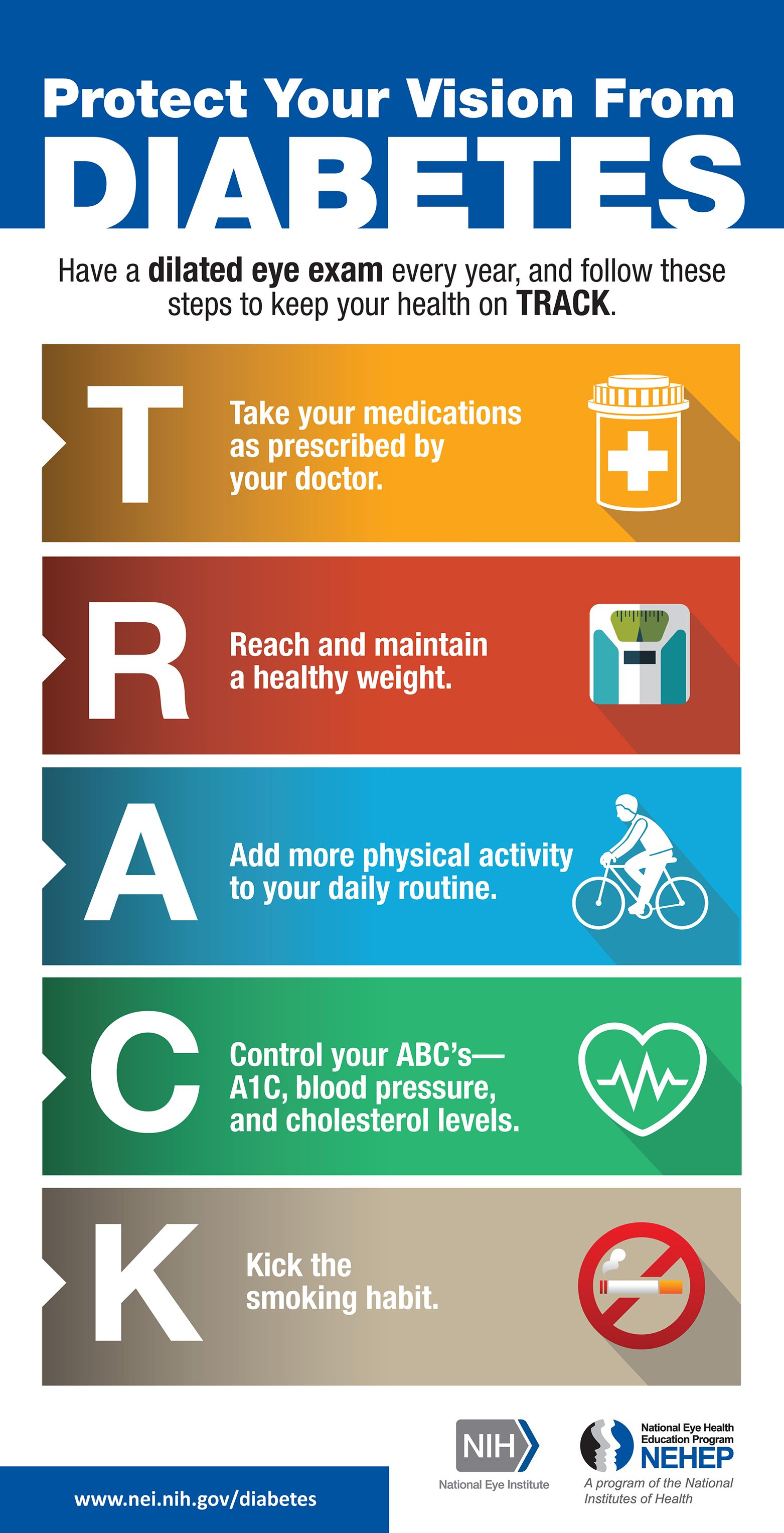 Protect Your Vision From Diabetes Track Infographic
