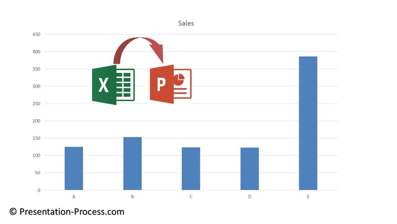 Animating excel charts in powerpoint graphs tutorial series animating excel charts in powerpoint graphs tutorial series youtube ccuart Image collections