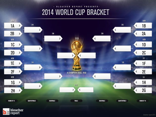 Most Likely 2nd Round Fixtures World Cup World Cup 2014 World Cup Draw