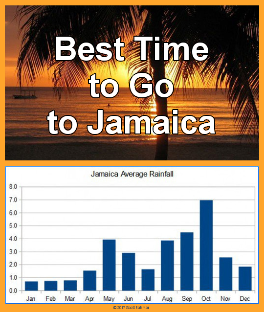 The Best Time To Go Jamaica For Weather Depends On Avoiding Cooler Winter Temperatures And