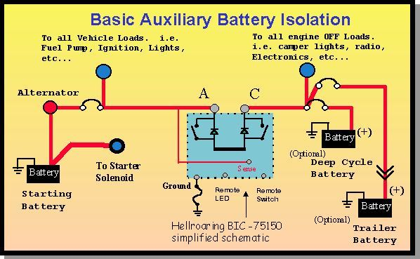 Image Result For Car Alarm With Dual Battery Setup Car Audio Car Alarm Wiring Diagram Toyota Valet Remote Starter Wiring Diagram Car Electrical Wiring At IT-Energia.com