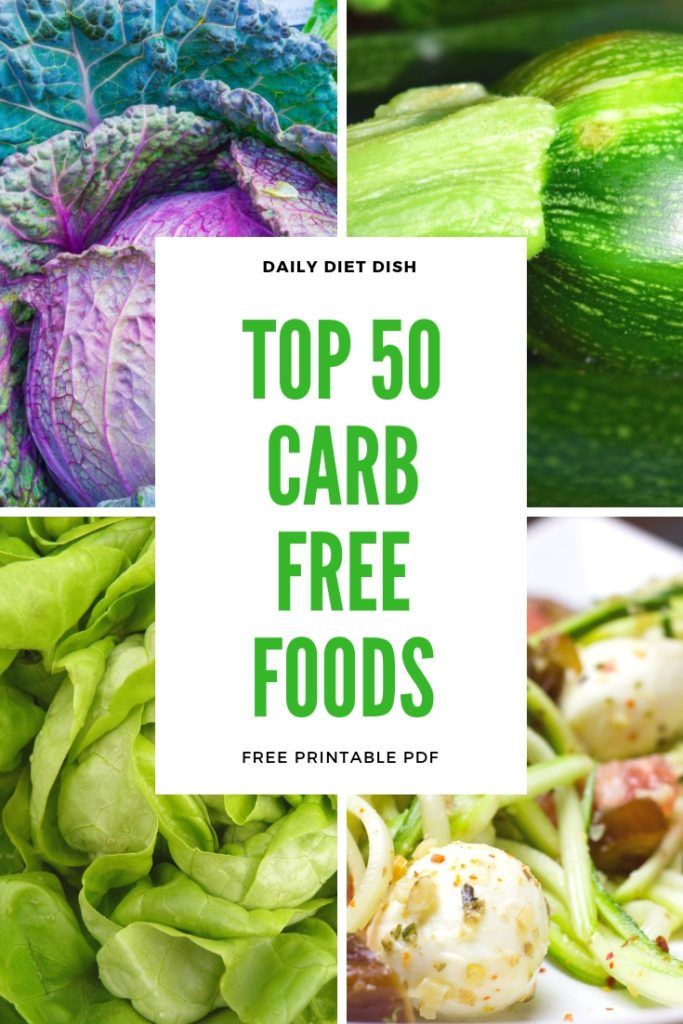 Top 100+ Carb Free Foods List with Printable PDF Carb
