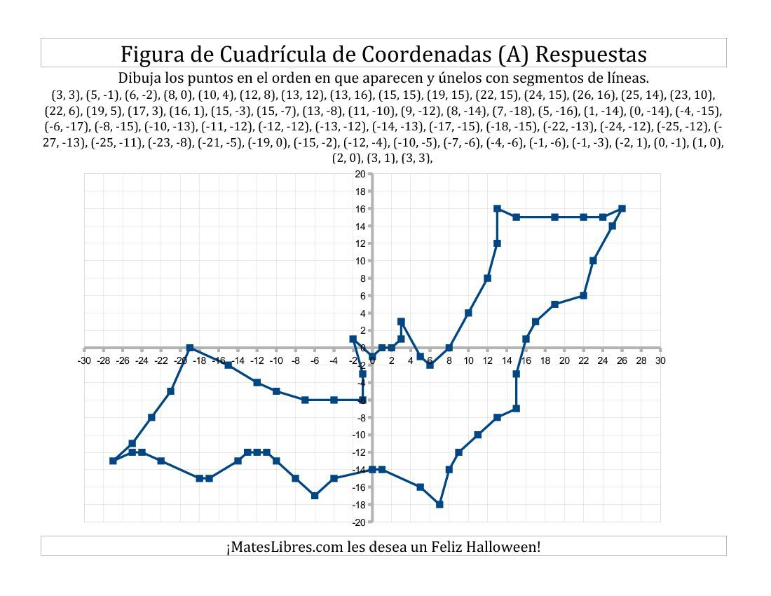 worksheet Halloween Graphing Coordinate figura com plano cartesiano actividades en libreta pinterest cartesian art halloween bat in 4 quadrants
