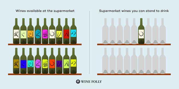 8 Profound Truths Only Wine Drinkers Will Understand Wine Folly Wine Wine Jokes