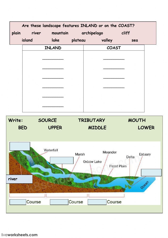 The World Around Us Interactive Worksheet Worksheets Landforms Worksheet Social Studies