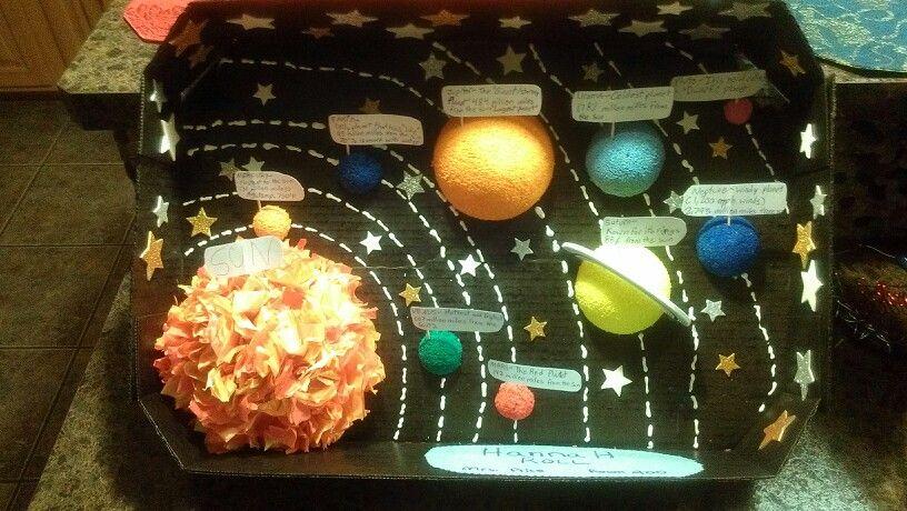 Solar system science project | homework | Pinterest