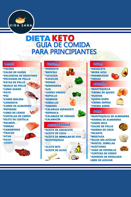Dieta Keto Recetas Gratis, cetogénica 30 días.