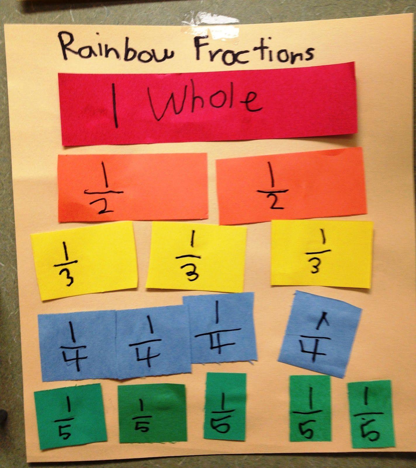Rainbow fractions
