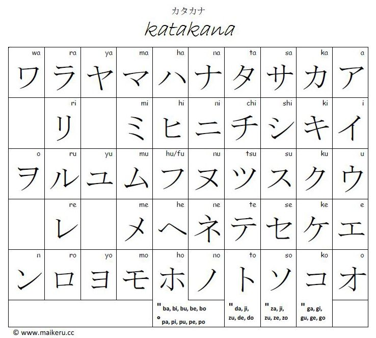 complete katakana chart also kid things hiragana rh pinterest